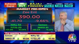Stock analyst Prakash Gaba's Recommendations For Today |  CNBC-TV18