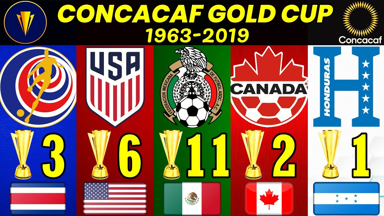 2021 Concacaf Gold Cup Final: USA vs. Mexico - Match History ...