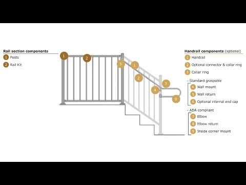 Installing Westbury stair rail section - YouTube
