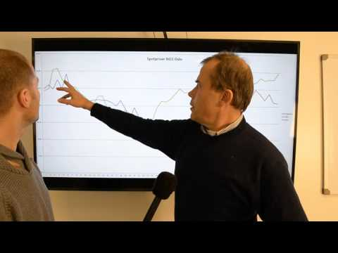 Markedskommentar desember 2015 - Gudbrandsdal Energi