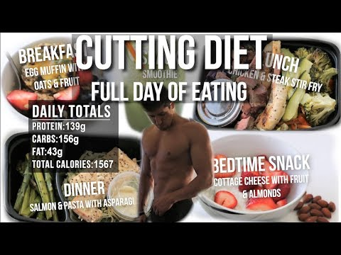 Low Calorie Cutting Diet | Meal Plan For The Entire Week | Full Day Of  Eating