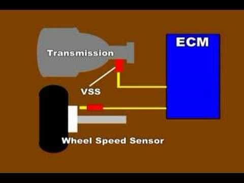 volvo xc90 wiring diagram a single pole light switch vss or vehicle speed sensor youtube