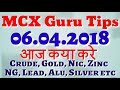 MCX Daily Trading Techniques In Hindi Tips Intraday Commodity by MCX GURU