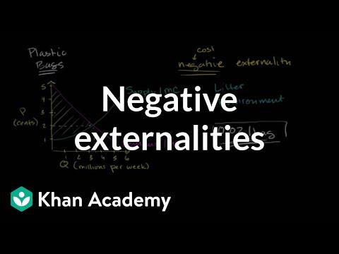 Negative externalities | Consumer and producer surplus | Microeconomics | Khan Academy