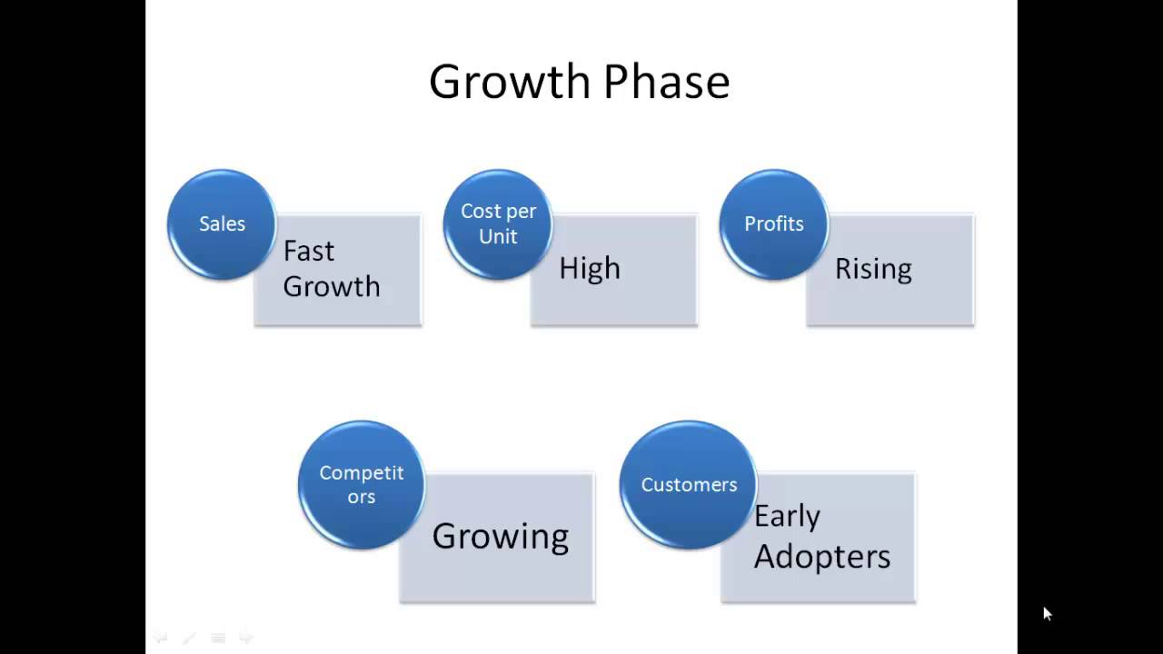 marketing strategies during product life cycle stages