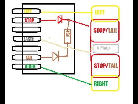 hqdefault trailer light wiring hack, getting stop, tail and indicators (3 trailer light wiring diagram at n-0.co