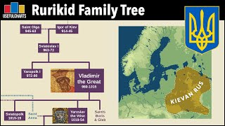 Rurikid Dynasty Family Tree | Rurik the Viking to Ivan the Terrible