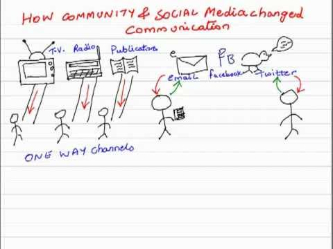 How community and social media changed corporate communication