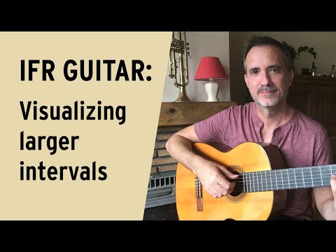How To Visualize Larger Intervals On The Guitar - Improvise For Real