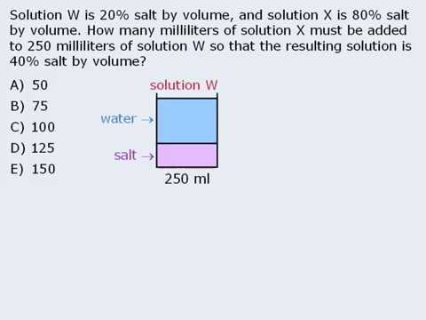 36  GRE Practice Question: Combining solutions W and X