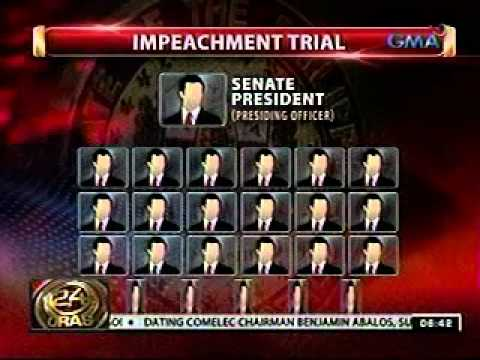 Articles of impeachment vs Corona, nasa Senado na