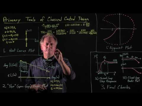 Tools of classical control theory