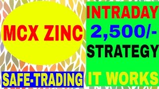BEST MCX ZINC 0.50 STRATEGY IN EVENING SESSION (HINDI) SAFE TRADING BY MOHIT.