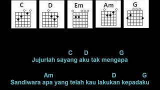 (chord n liryc) Repvblik-Sandiwara cinta