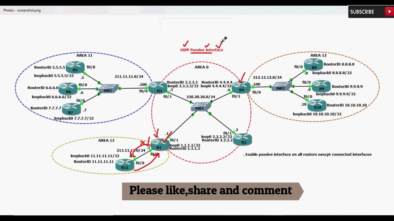 FREE URDU/HINDI Lecture 49 OSPF Passive Interface