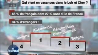 Qui vient en vacances dans le Loir-et-Cher?