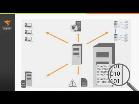SolarWinds Network Performance Monitor Training: Navigating the Web Console