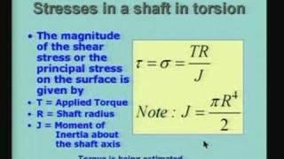Lecture-48-Laser Doppler Accelerometer,Speed,Torque