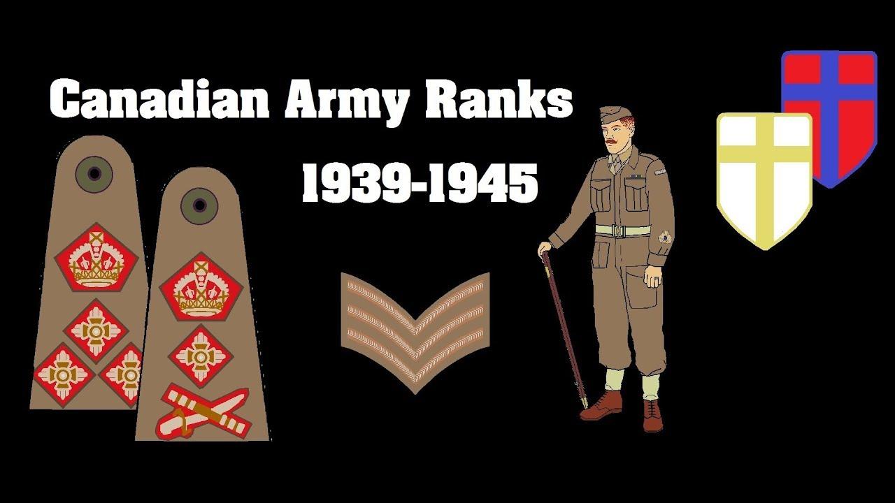 Canadian Army Ranks 1939-1945