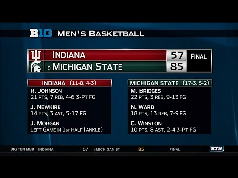 Indiana at Michigan State - Men's Basketball Highlights