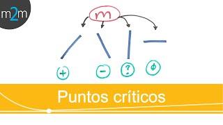 Gráficas y Puntos críticos de una función thumbnail