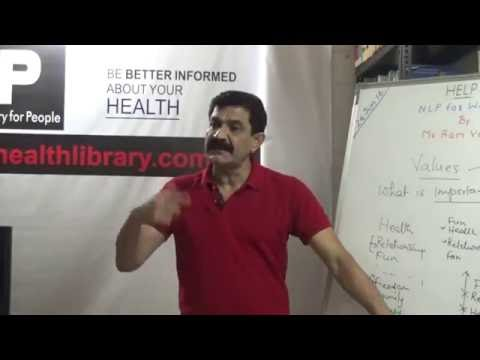 NLP For Wellness by Mr. Ram Verma HELP Talks Video