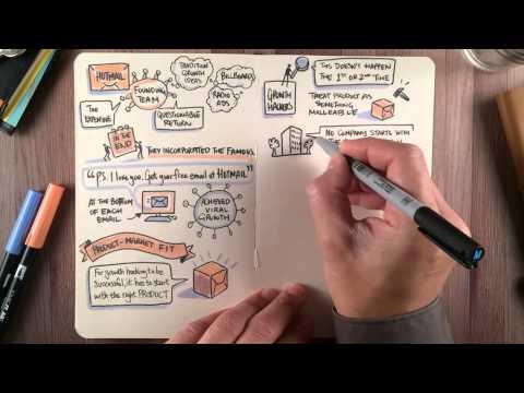 """Growth Hacker Marketing"" by Ryan Holiday - BOOK SUMMARY"