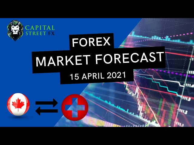 [CADCHF Price] Technical Analysis By Capital Street FX - April 15, 2021