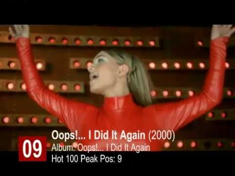Britney Spears' Top 20 Billboard Hits 1999-2011