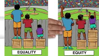 Equity and Equality Thumb