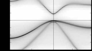 topological transition