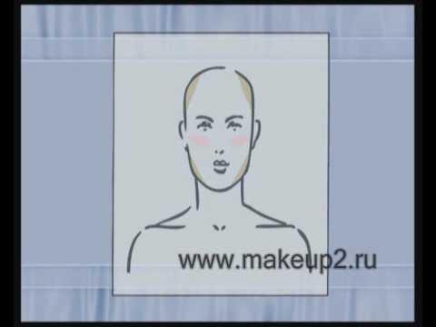 Макияж лица. Типы формы лица