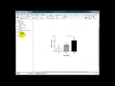 Graphpad Prism - Working with Grouped Data