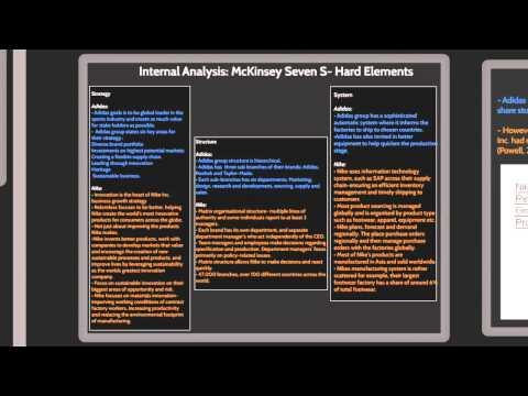 Nike Vs Adidas Strategic Analysis Video