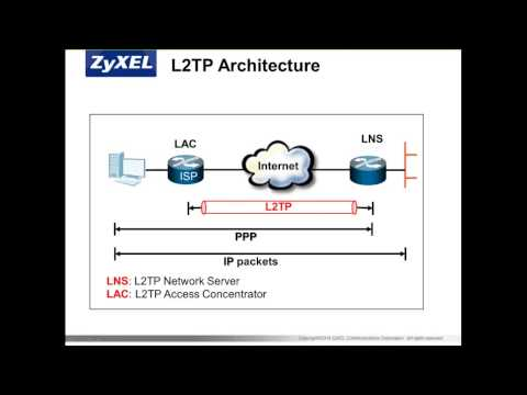 ZCNE Security Level 2 - L2TP over IPSec Module