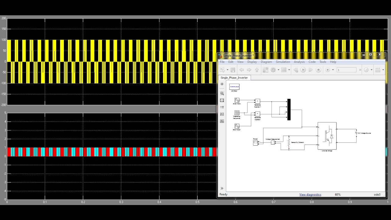 Single Phase Inverter Simulink Model Of Spwm The Pulse Width Modulation Circuit Diagrams From Video