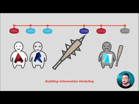 [ REVIT - LEVEL 0 ] - Video 2: Giải thích về BIM, OPENBIM, REVIT trong 10'