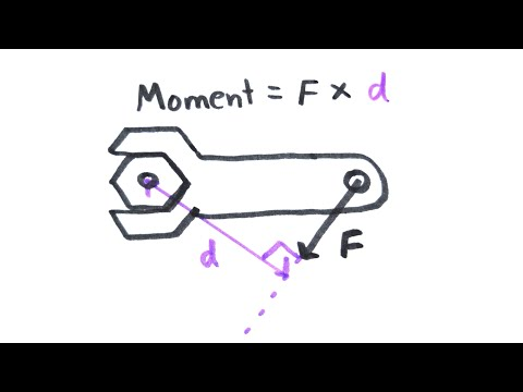 Moments | GCSE Physics | Doodle Science