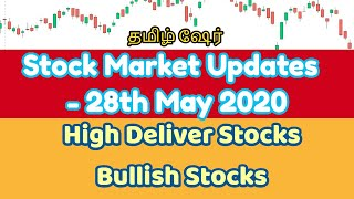 Cover images Bullish Stocks   Stock Market Updates 28th May 2020   Tamil Share   Intraday  