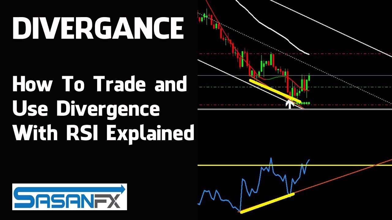 How To Trade And Use Divergence With Rsi Explained Youtube