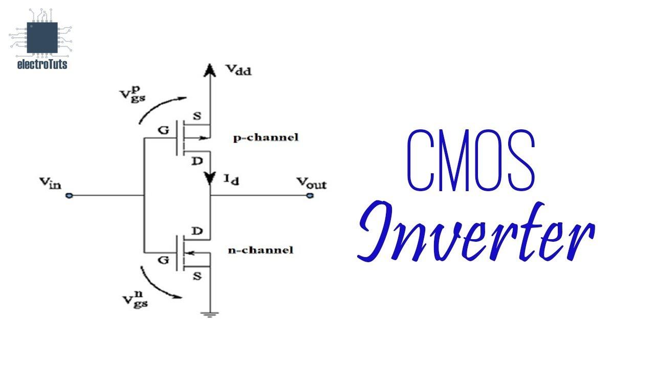 cmos based inverter circuit operation explained [ 1280 x 720 Pixel ]