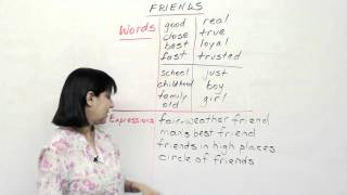 Speaking English – How to talk about your friends