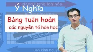 Ôn tập bảng tuần hoàn các nguyên tố hóa học- Phạm Thanh Tùng