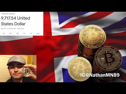 What The Hell Is Happening With Bitcoin In The UK?