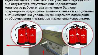 Пожарно технический минимум: действия персонала при пожаре