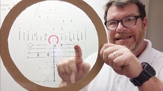 Primary Arms ACSS Reticle  Best in the DMR Business