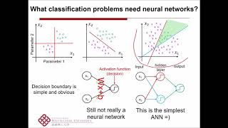 An Optical Communication's Perspective on Machine Learning and its Applications
