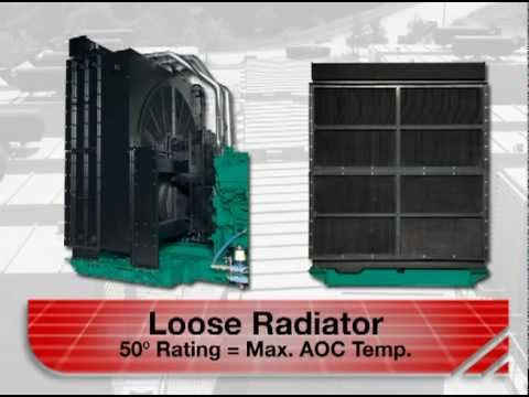 Heating And Cooling For Gensets A Technical Topics Video