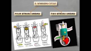 Lecture 1:-IC ENGINE CLASSIFICATION