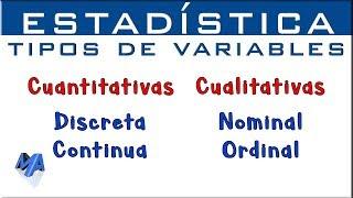 Tipos de variables estadísticas   Cuantitativas Cualitativas